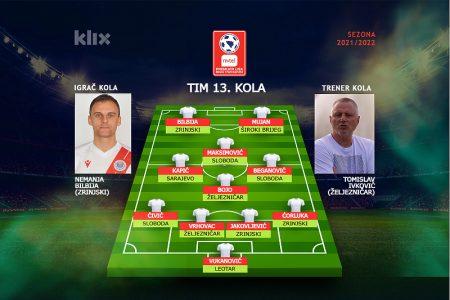 Najbolji igrač, trener i tim 13. kola Premijer lige BiH